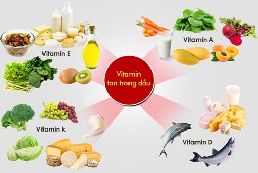 Vitamin tan trong chất béo